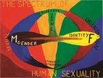 170 - The spectrum of human sexuality
