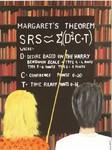 230 - Margaret's theorem